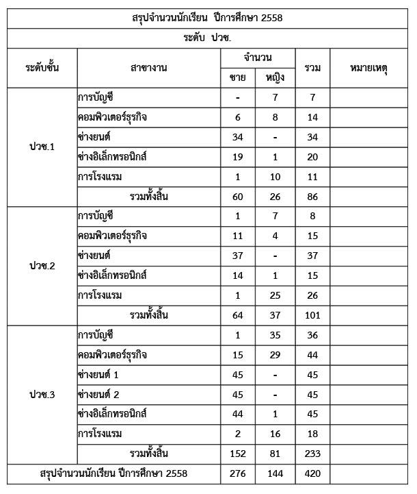 ข้อมูล-1-3 (1)-4
