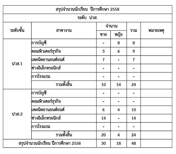 ข้อมูล-1-3 (1)-5