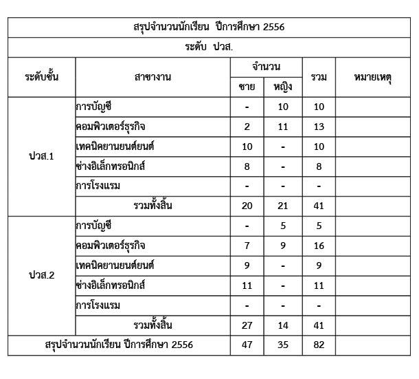 ข้อมูล-1-3 (1)-9